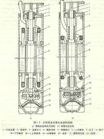 喷泉电机接线图