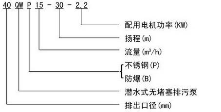 6,浮球开关可以根据所需液变化,自动控制排污泵的起动与停止,不需专