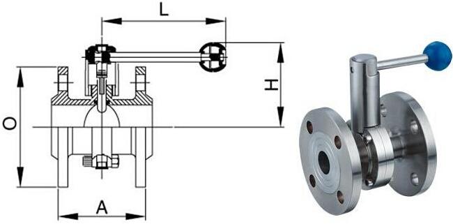 品牌:启标 四,卫生级法兰蝶阀产品结构图: 五,卫生级法兰蝶阀应用范围图片