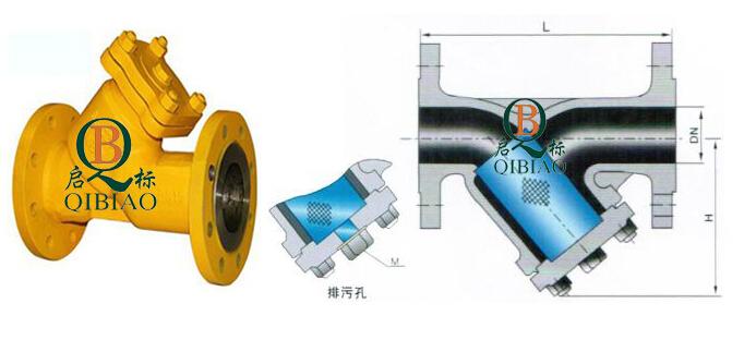 过滤网采用不锈钢双层网结构